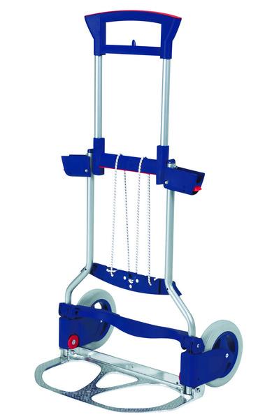 Kärra | RuXXac-cart Business